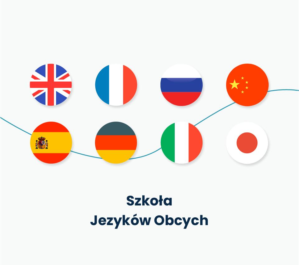 szkola jezykow obcych